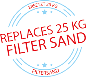 Ersetzt 25 kg Filtersand